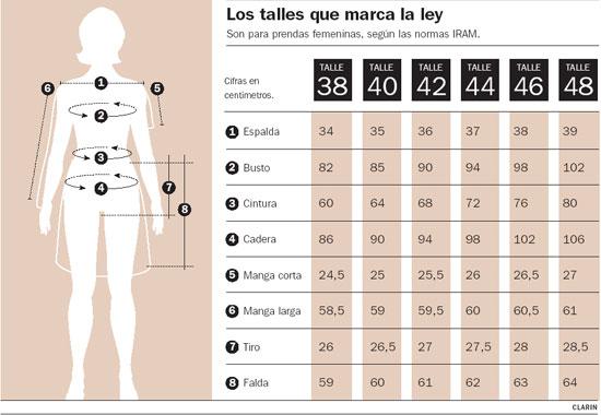 La talla 30 de pantalón de mujer equivale a los modelos con un ancho de cintura de 76,2 cm de circunferencia. ¿Cuál es la talla 32 de jeans en equivalencia de España? En el estándar español, la talla de jeans de hombre número 32 (americana) coincide con la 42 española.